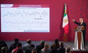 IMSS Bienestar, ejemplo para el rescate del sector salud: presidente AMLO.